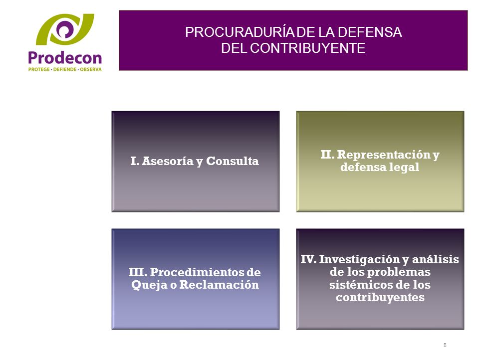 II. Representación y defensa legal