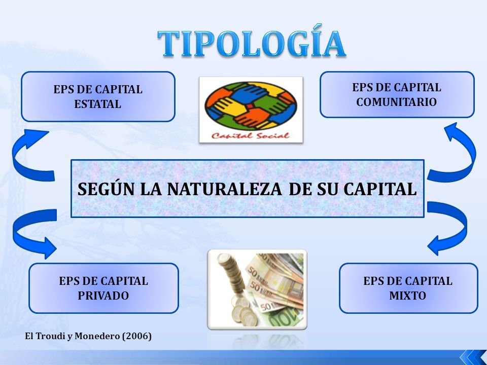 EPS DE CAPITAL COMUNITARIO SEGÚN LA NATURALEZA DE SU CAPITAL