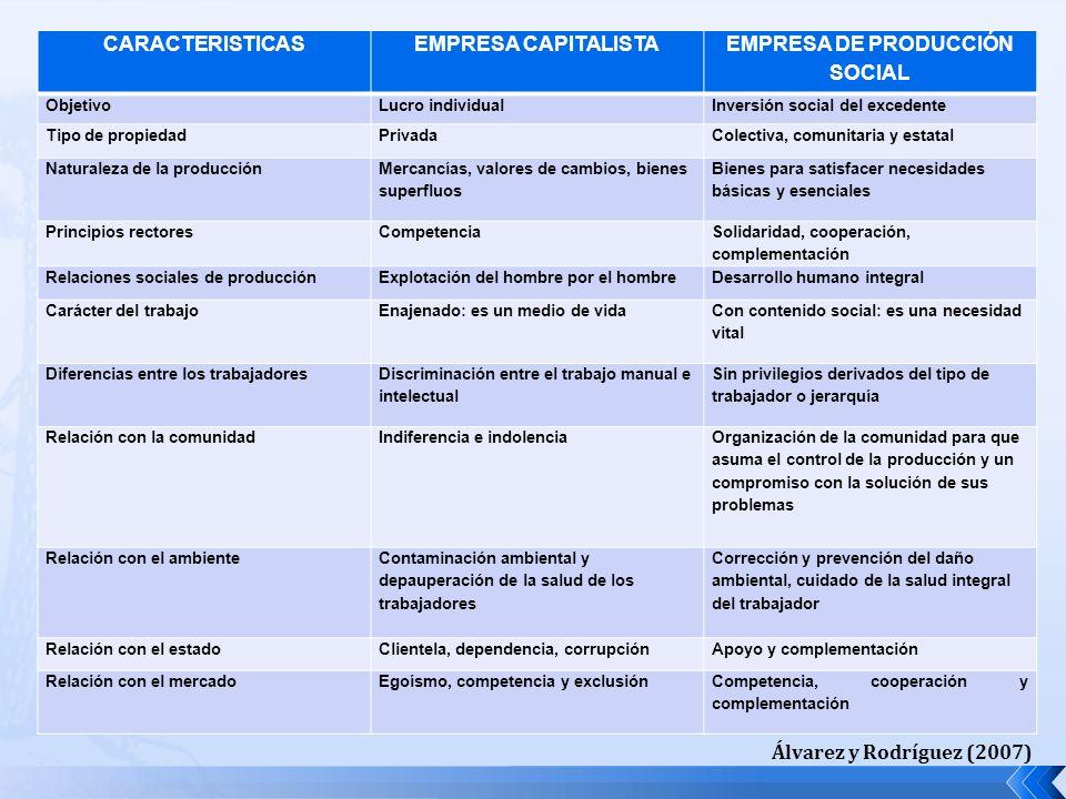 EMPRESA DE PRODUCCIÓN SOCIAL