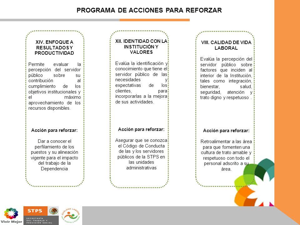 PROGRAMA DE ACCIONES PARA REFORZAR