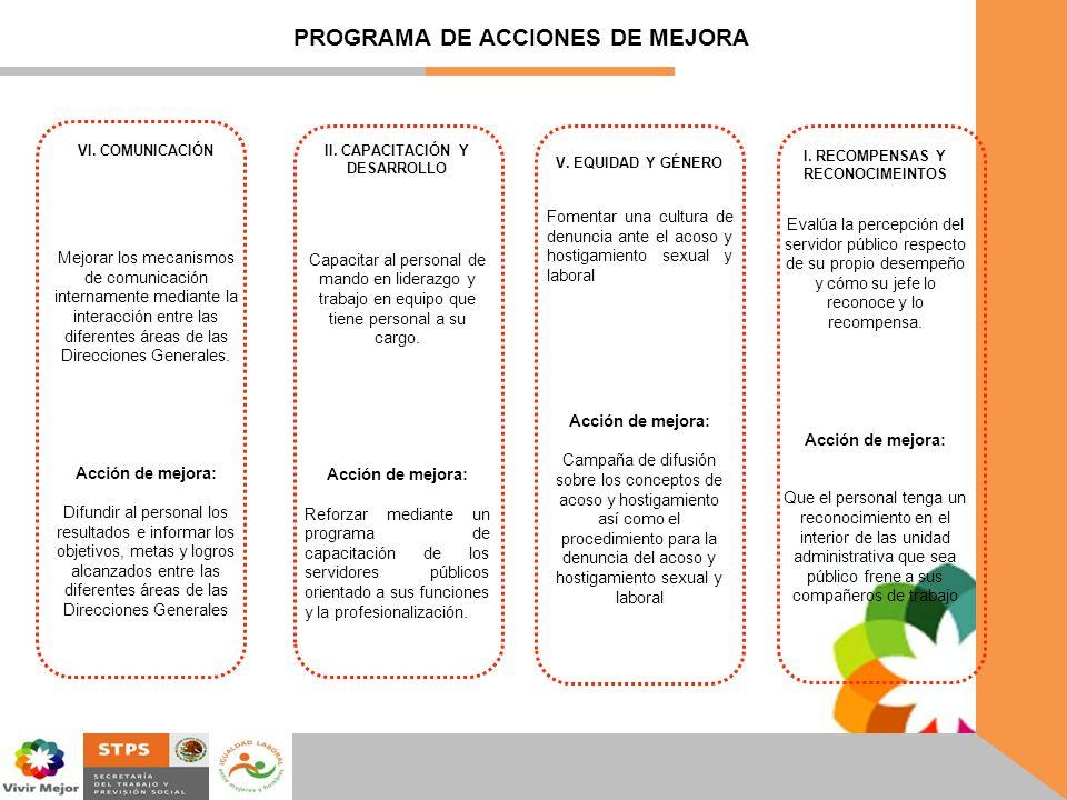 PROGRAMA DE ACCIONES DE MEJORA