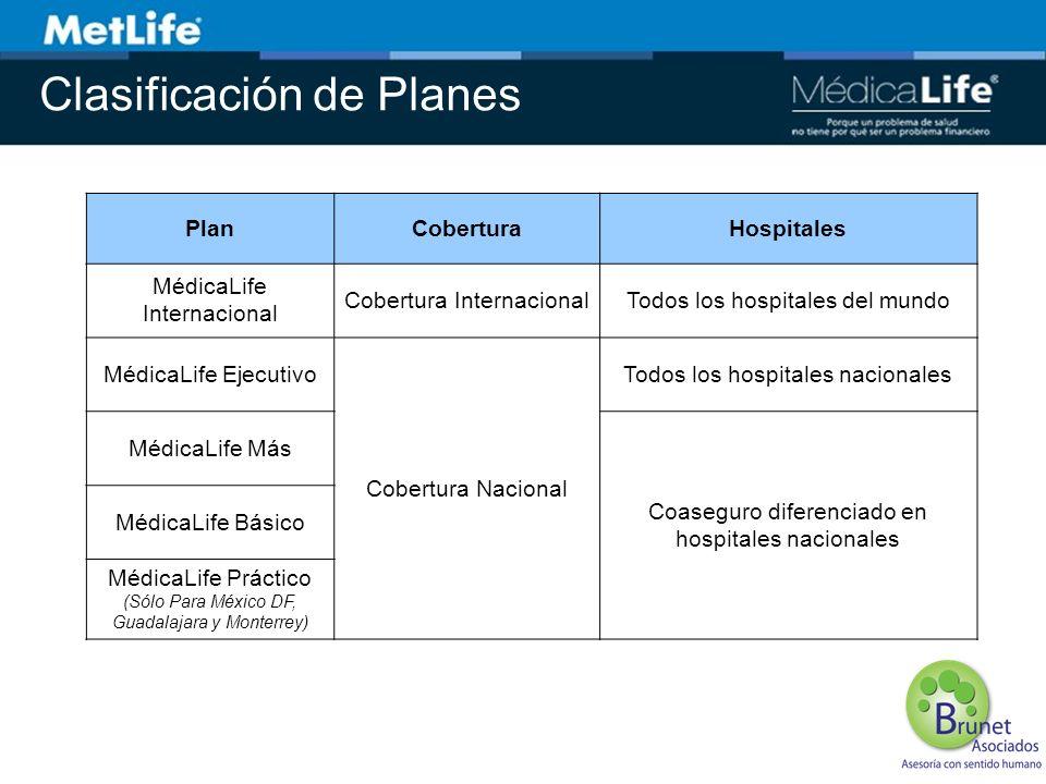 Clasificación de Planes