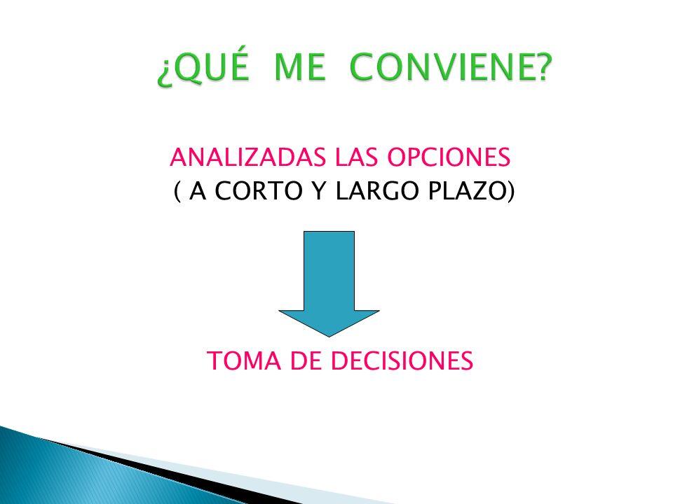 ANALIZADAS LAS OPCIONES ( A CORTO Y LARGO PLAZO) TOMA DE DECISIONES