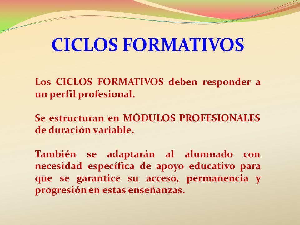 CICLOS FORMATIVOS Los CICLOS FORMATIVOS deben responder a un perfil profesional. Se estructuran en MÓDULOS PROFESIONALES de duración variable.