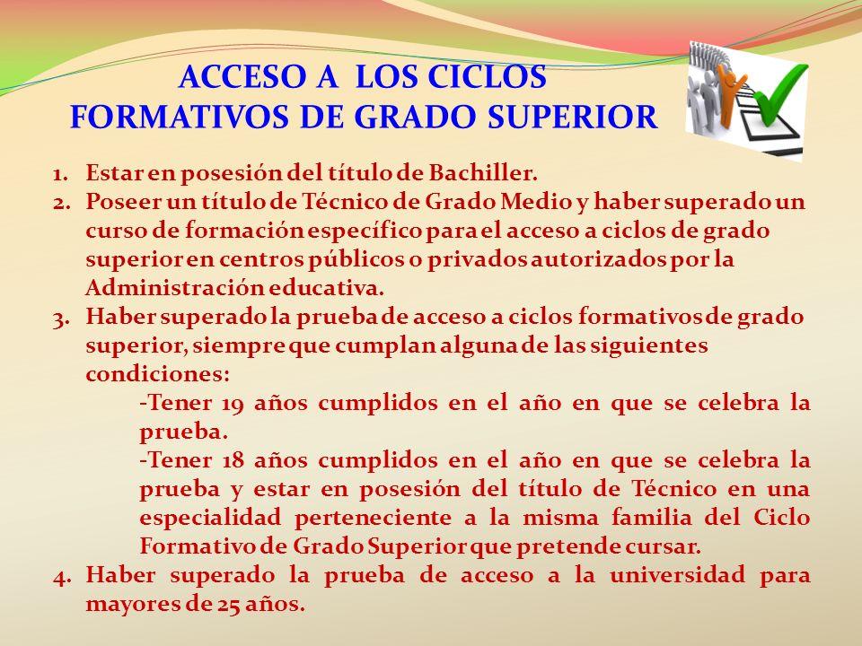 Formativos DE GRADO SUPERIOR
