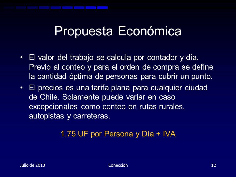 1.75 UF por Persona y Día + IVA