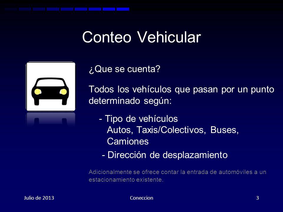 Conteo Vehicular ¿Que se cuenta
