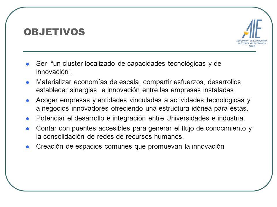 OBJETIVOS Ser un cluster localizado de capacidades tecnológicas y de innovación .