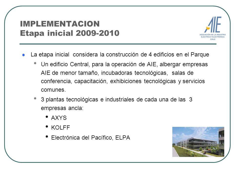 IMPLEMENTACION Etapa inicial 2009-2010