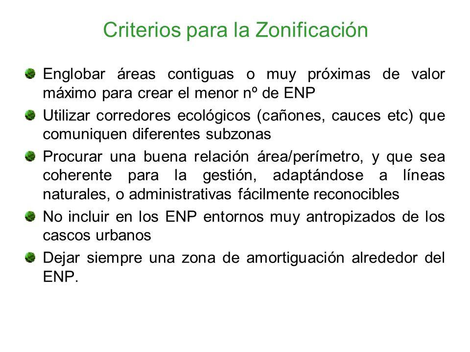 Criterios para la Zonificación