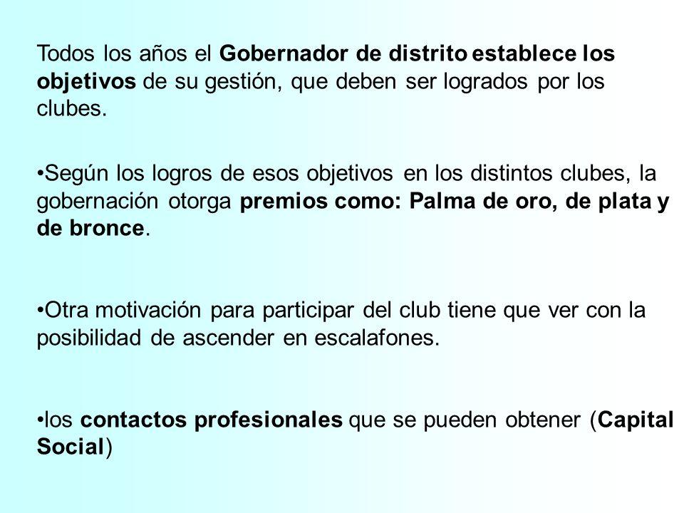Todos los años el Gobernador de distrito establece los objetivos de su gestión, que deben ser logrados por los clubes.