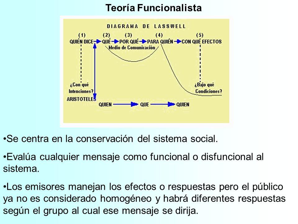 Teoría Funcionalista Se centra en la conservación del sistema social. Evalúa cualquier mensaje como funcional o disfuncional al sistema.