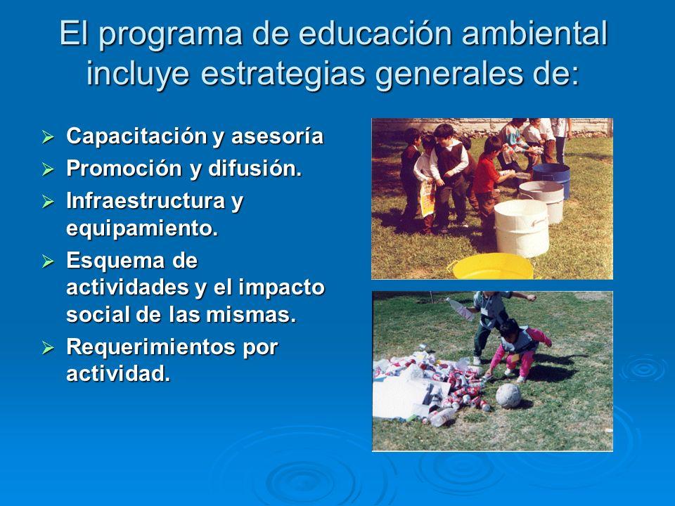 El programa de educación ambiental incluye estrategias generales de: