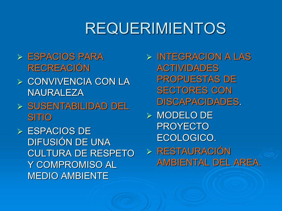 REQUERIMIENTOS ESPACIOS PARA RECREACIÓN CONVIVENCIA CON LA NAURALEZA
