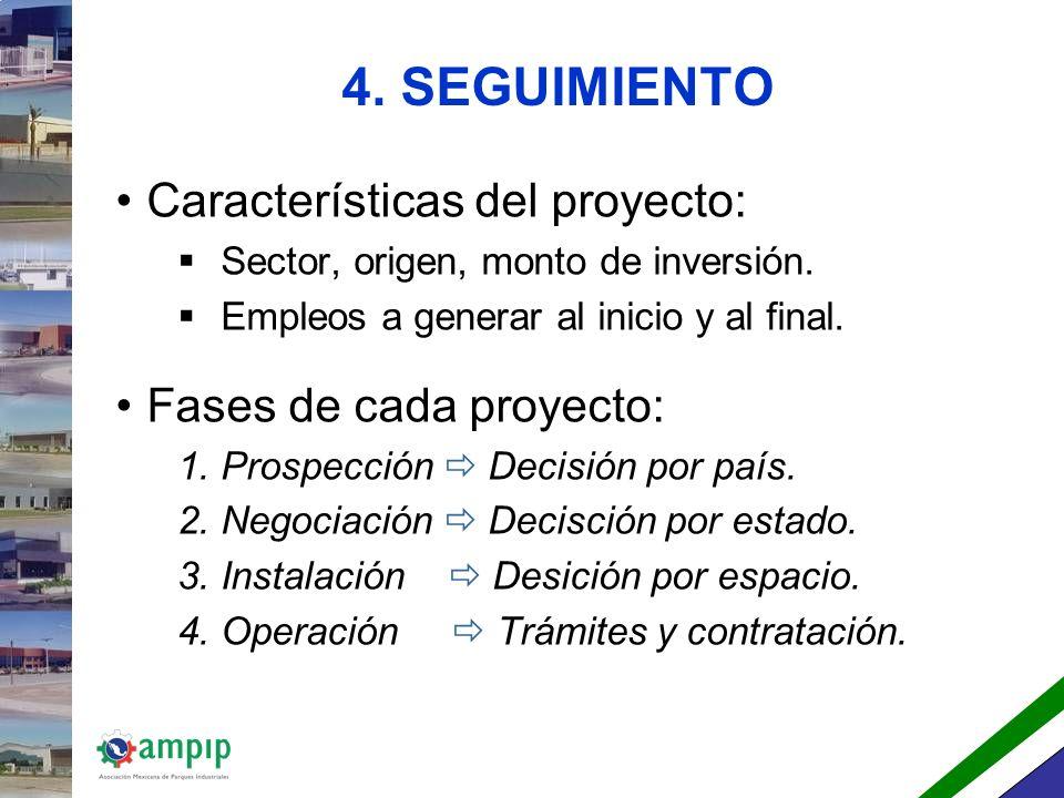 4. SEGUIMIENTO Características del proyecto: Fases de cada proyecto: