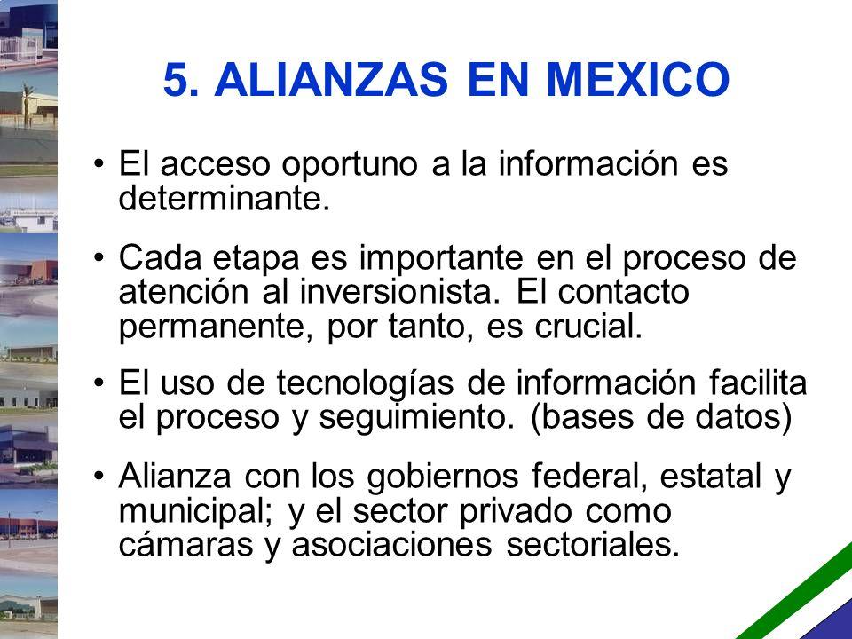 5. ALIANZAS EN MEXICO El acceso oportuno a la información es determinante.