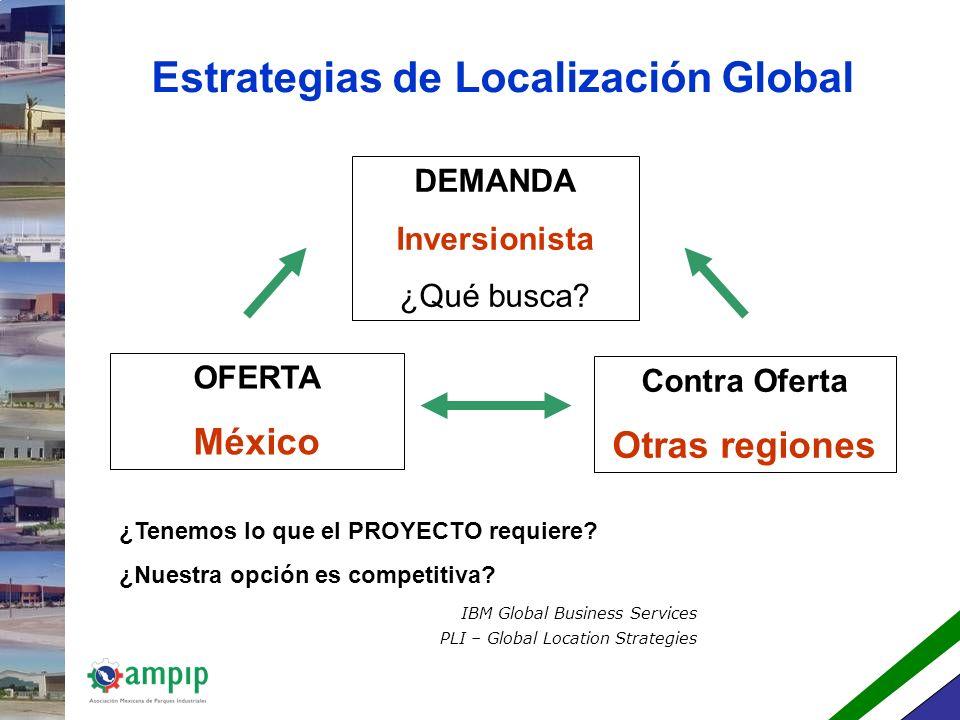 Estrategias de Localización Global