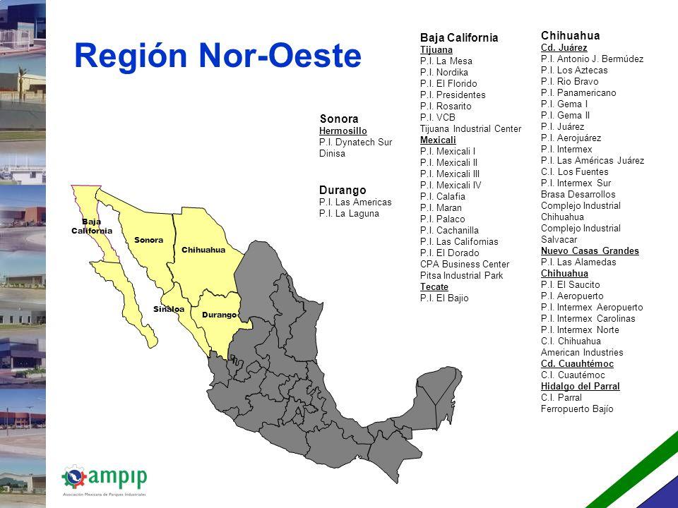 Región Nor-Oeste Chihuahua Baja California Sonora Durango Cd. Juárez