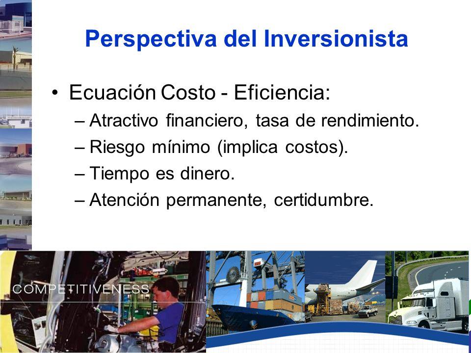 Perspectiva del Inversionista