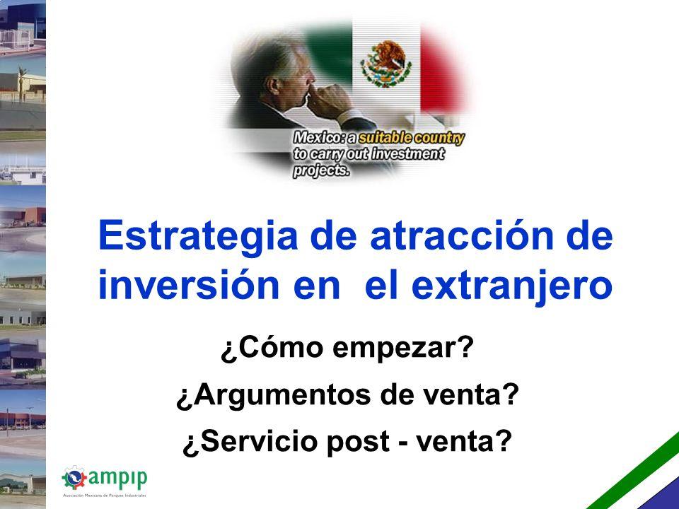 Estrategia de atracción de inversión en el extranjero