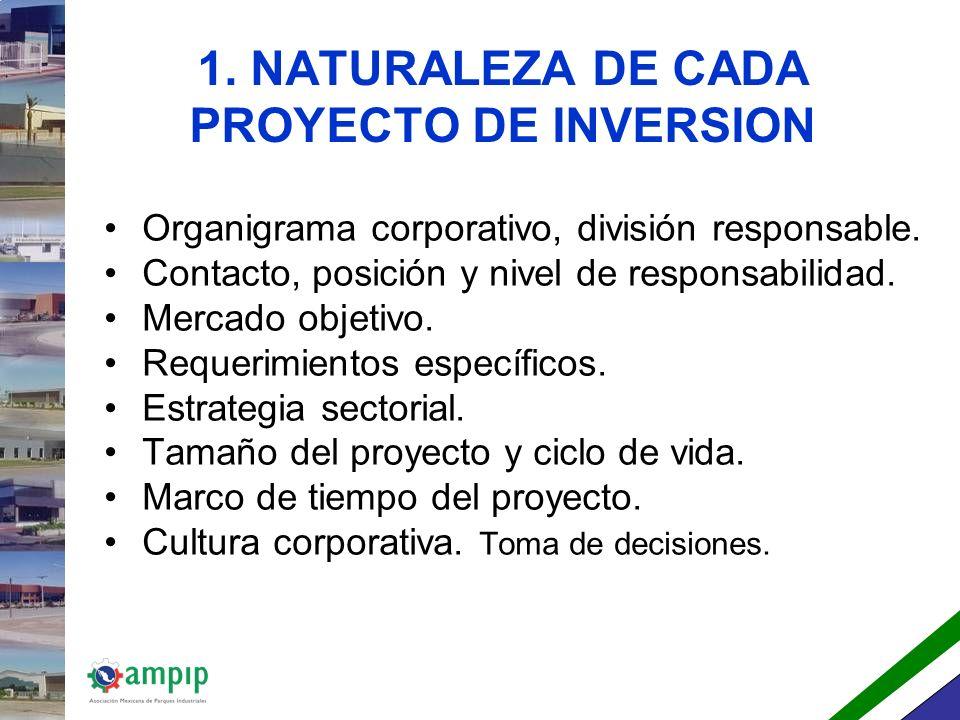 1. NATURALEZA DE CADA PROYECTO DE INVERSION