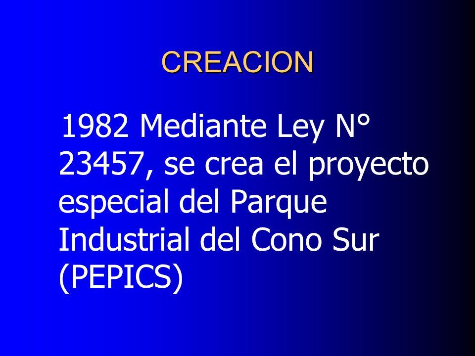 CREACION 1982 Mediante Ley N° 23457, se crea el proyecto especial del Parque Industrial del Cono Sur (PEPICS)
