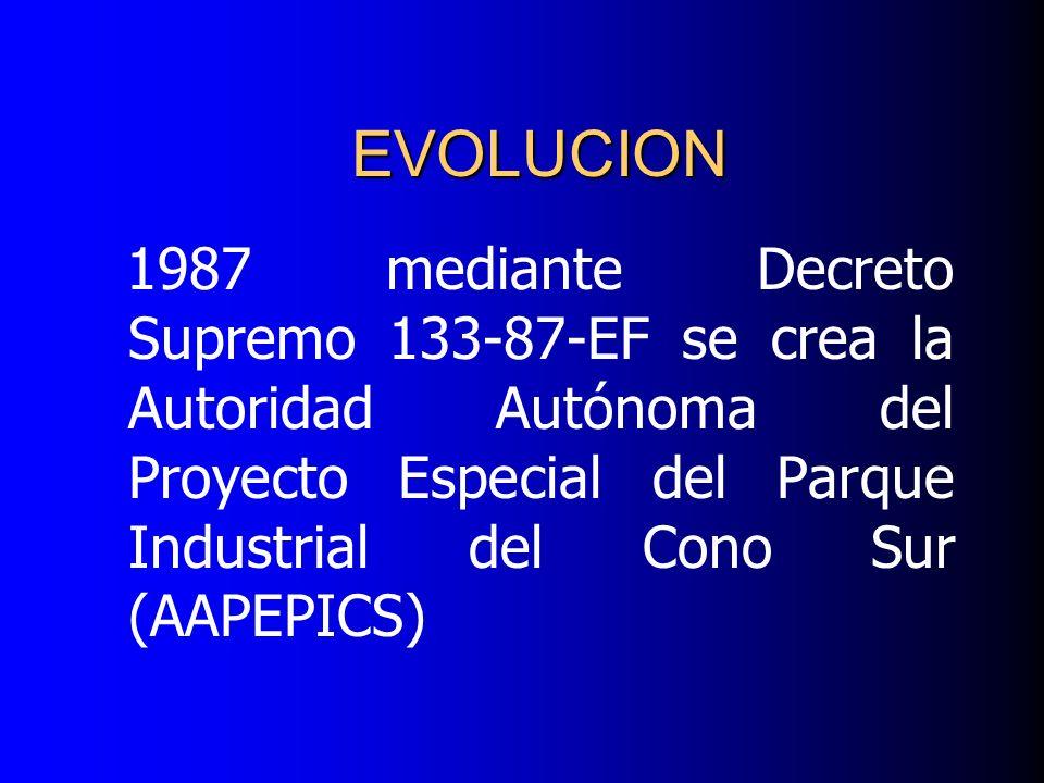 EVOLUCION 1987 mediante Decreto Supremo 133-87-EF se crea la Autoridad Autónoma del Proyecto Especial del Parque Industrial del Cono Sur (AAPEPICS)