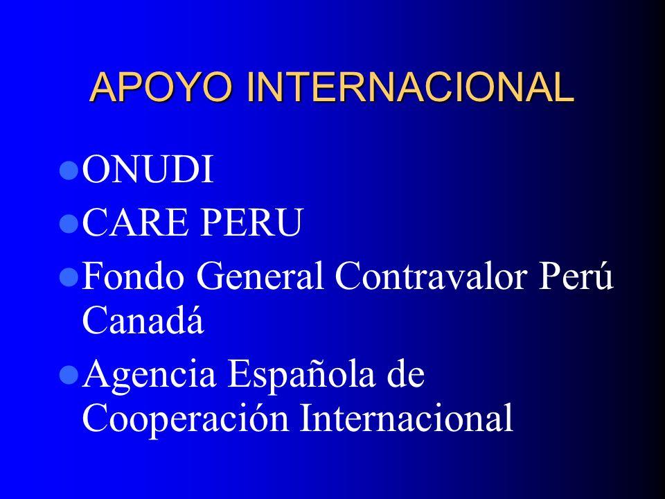 APOYO INTERNACIONAL ONUDI. CARE PERU. Fondo General Contravalor Perú Canadá.