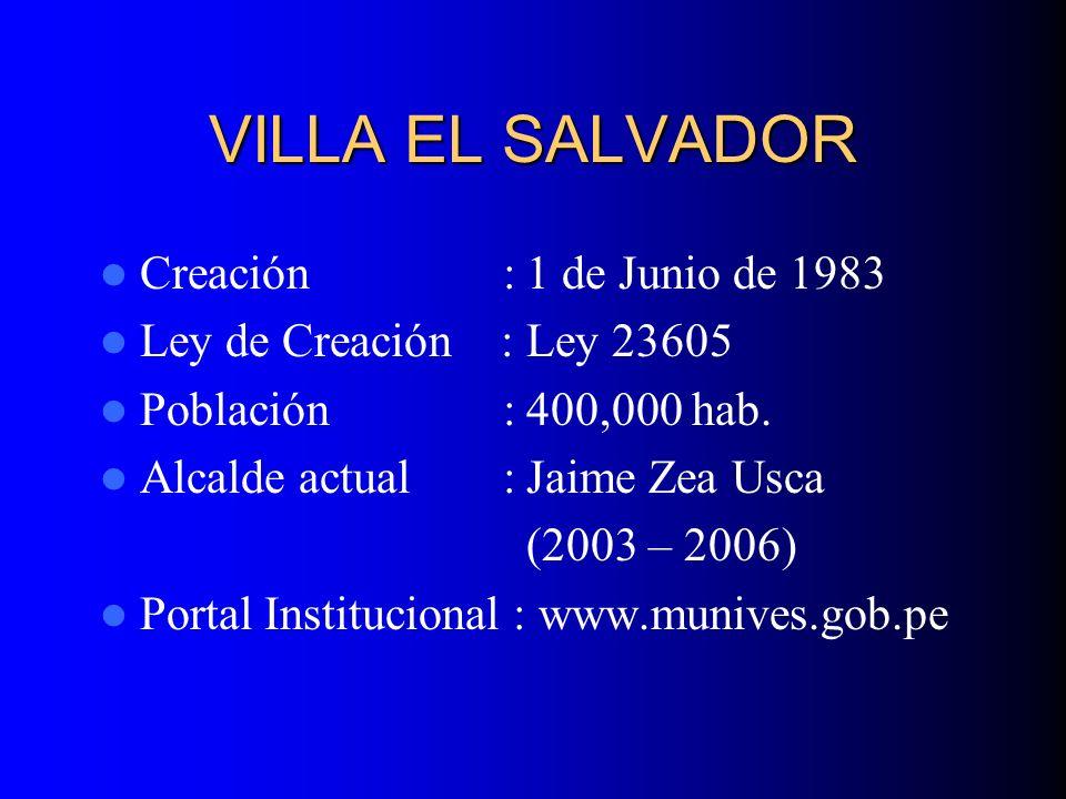 VILLA EL SALVADOR Creación : 1 de Junio de 1983