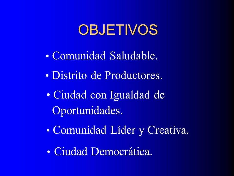 OBJETIVOS Comunidad Saludable. Distrito de Productores.