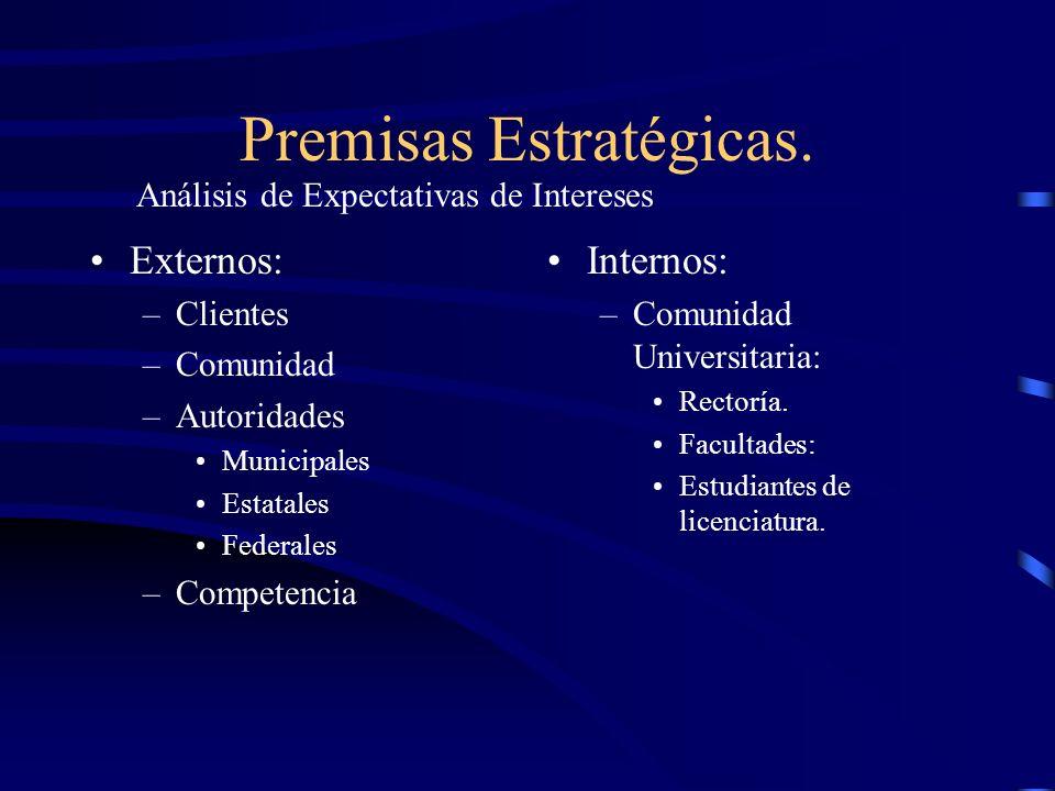 Premisas Estratégicas.