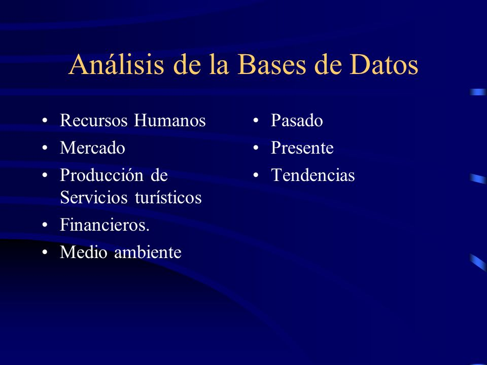 Análisis de la Bases de Datos