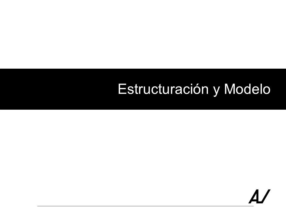 Estructuración y Modelo