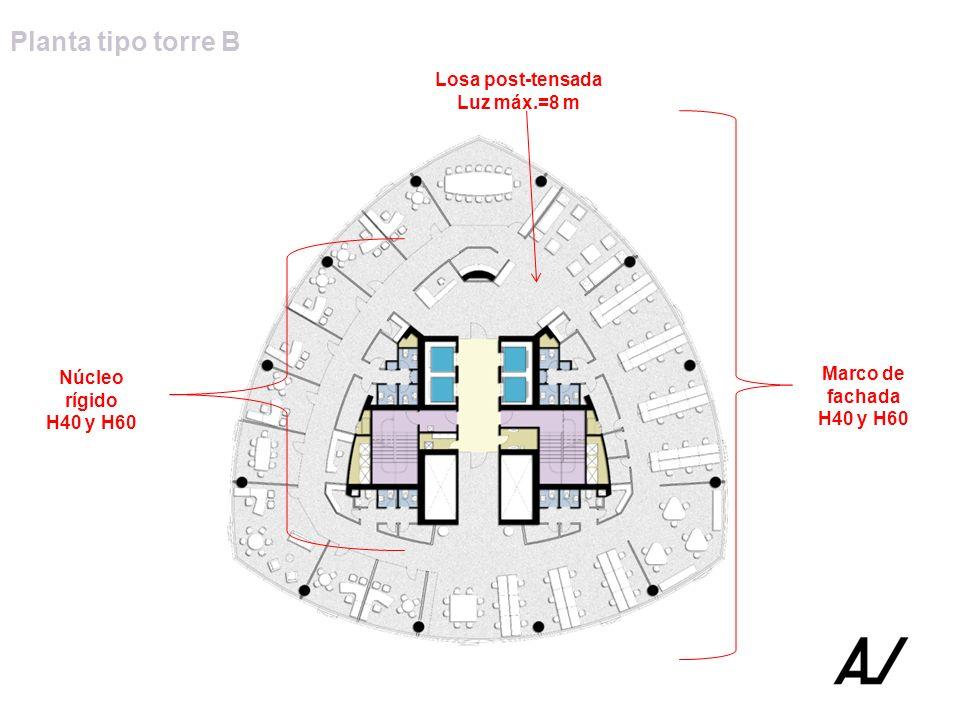 Planta tipo torre B Losa post-tensada Luz máx.=8 m Marco de fachada