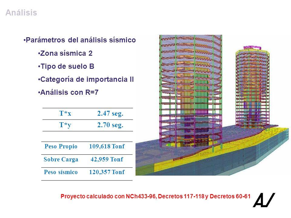 Proyecto calculado con NCh433-96, Decretos 117-118 y Decretos 60-61