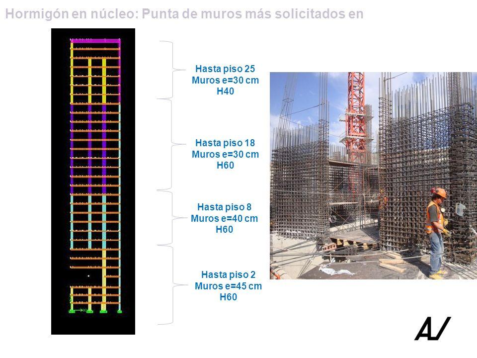 Hormigón en núcleo: Punta de muros más solicitados en