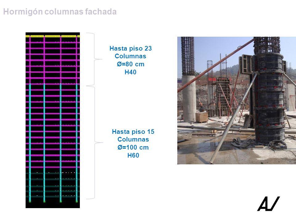 Hormigón columnas fachada