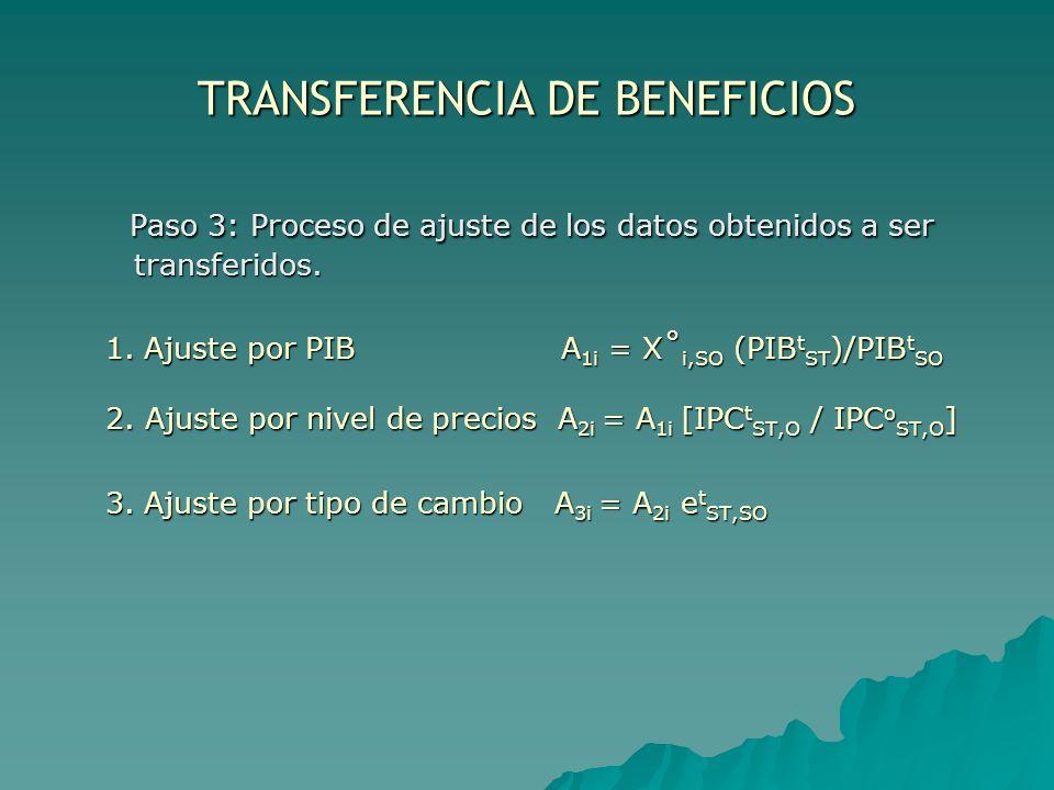 TRANSFERENCIA DE BENEFICIOS