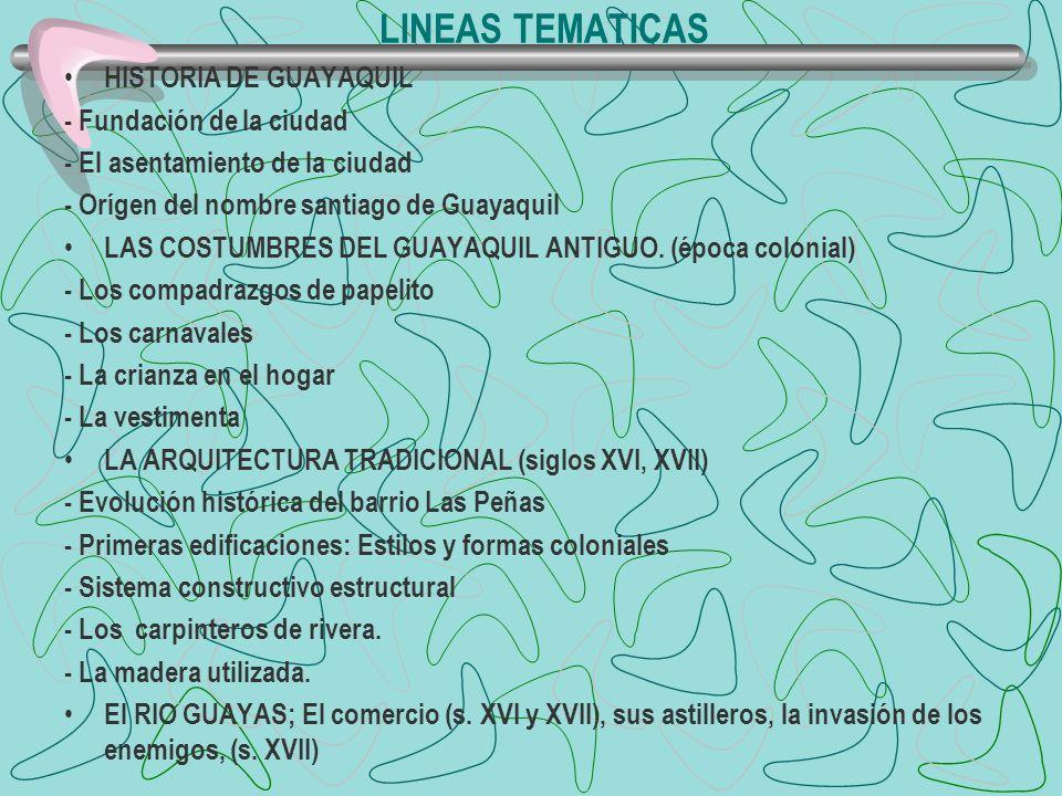 LINEAS TEMATICAS HISTORIA DE GUAYAQUIL - Fundación de la ciudad