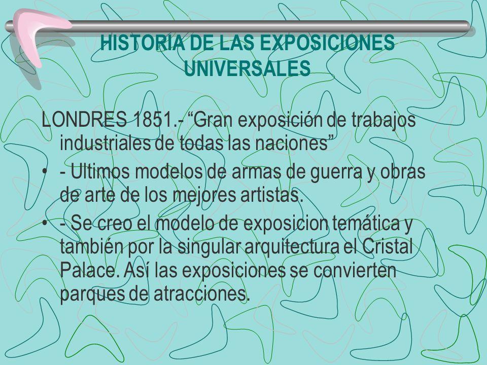 HISTORIA DE LAS EXPOSICIONES UNIVERSALES