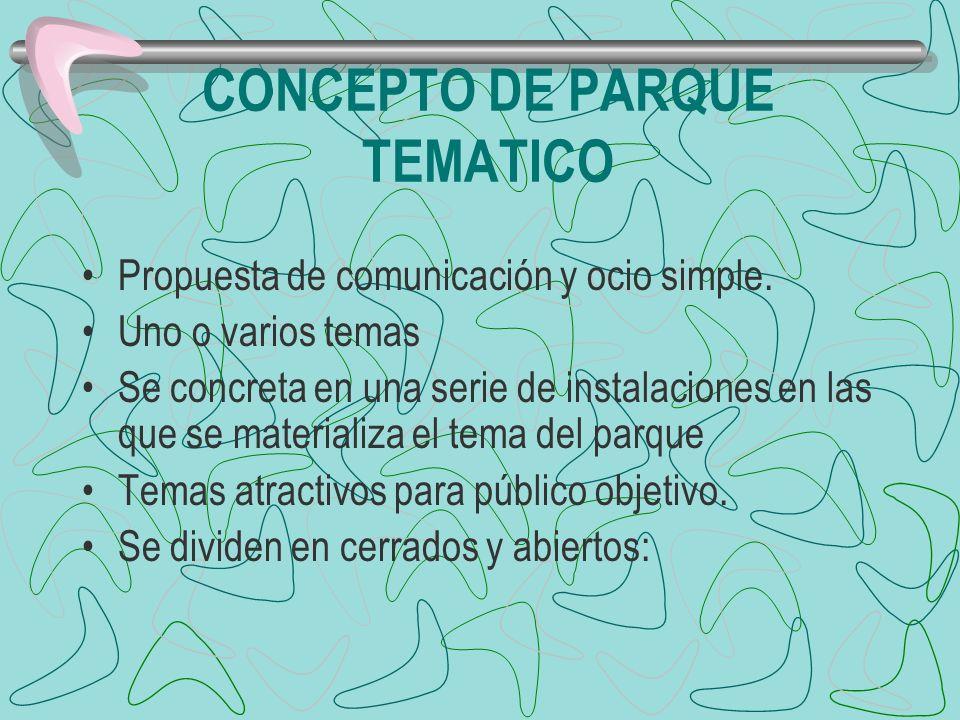 CONCEPTO DE PARQUE TEMATICO