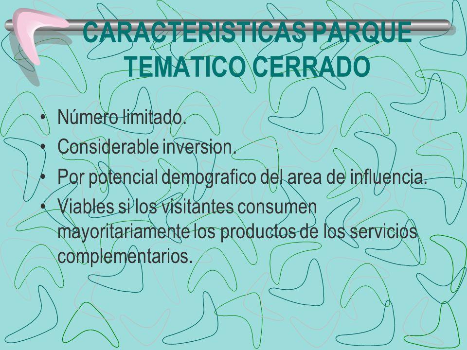 CARACTERISTICAS PARQUE TEMATICO CERRADO
