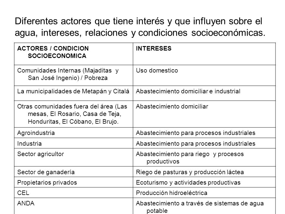 Diferentes actores que tiene interés y que influyen sobre el agua, intereses, relaciones y condiciones socioeconómicas.