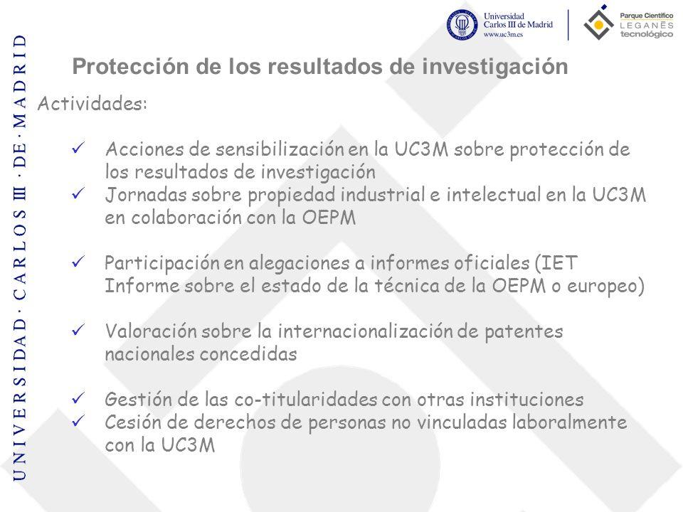 Protección de los resultados de investigación