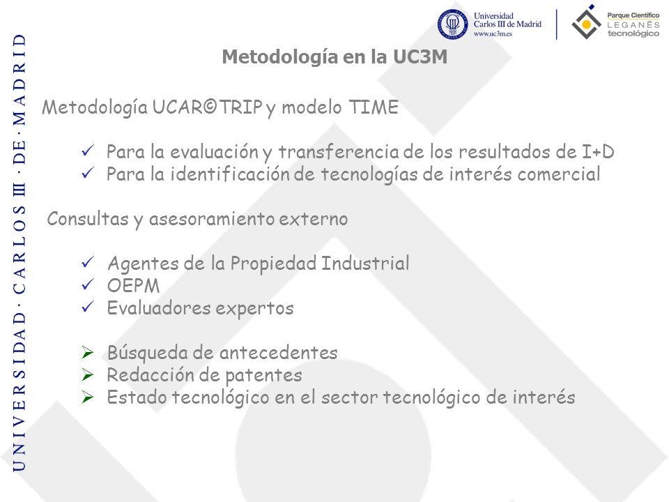 Metodología en la UC3M Metodología UCAR©TRIP y modelo TIME. Para la evaluación y transferencia de los resultados de I+D.