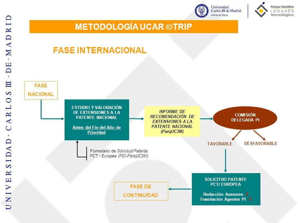 METODOLOGÍA UCAR TRIP FASE INTERNACIONAL