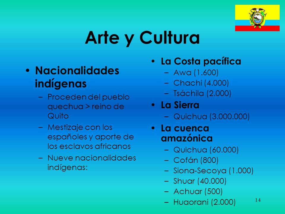 Arte y Cultura Nacionalidades indígenas La Costa pacífica La Sierra