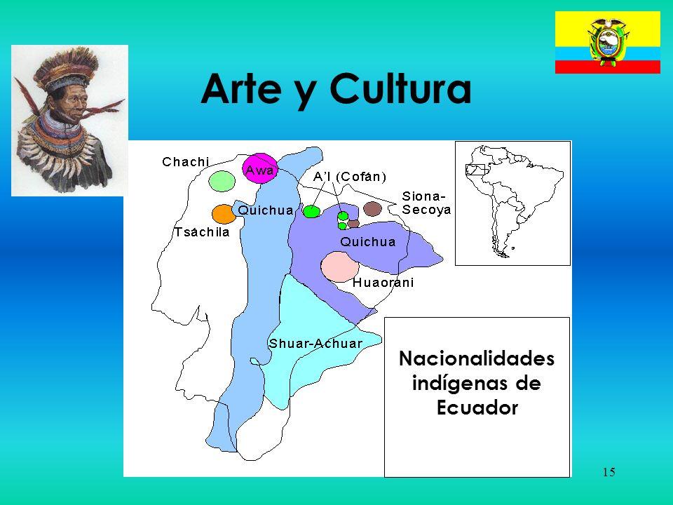 Nacionalidades indígenas de Ecuador