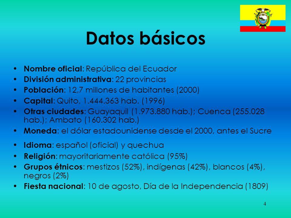 Datos básicos Nombre oficial: República del Ecuador