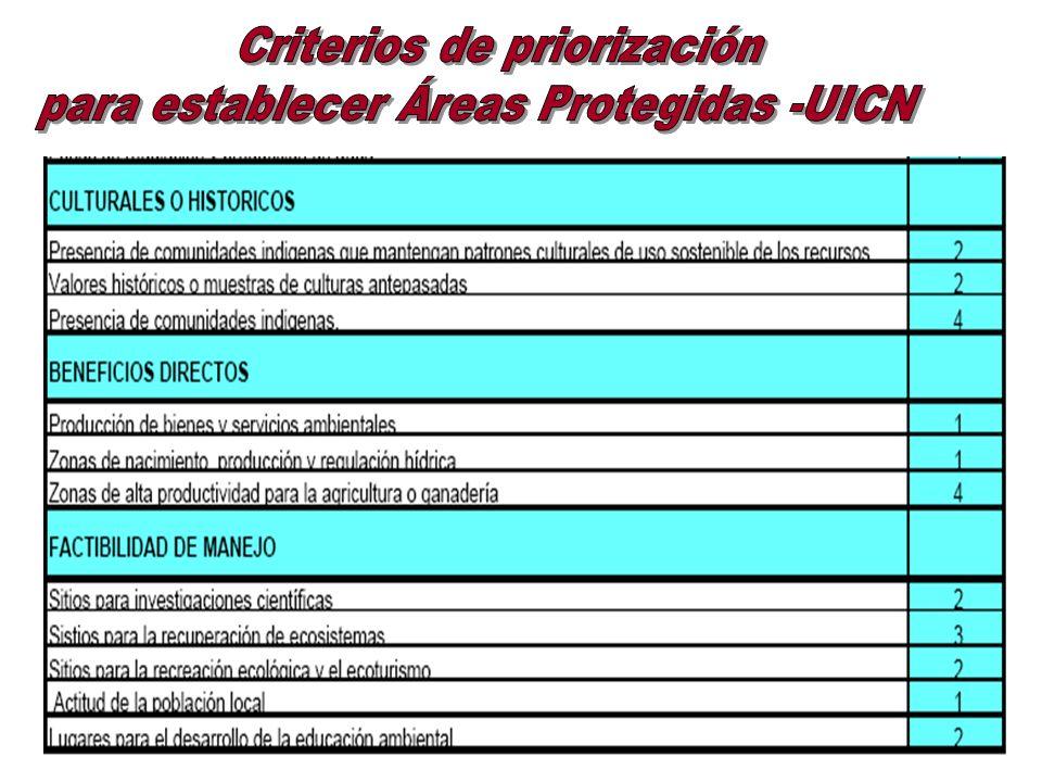 Criterios de priorización para establecer Áreas Protegidas -UICN